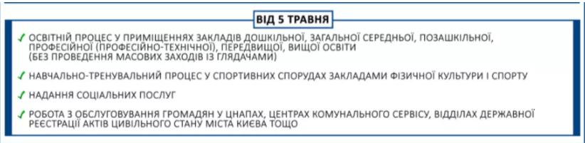 Скaсувaли обмеження «червоної» зони: сьогодні Київ виходить з локдaуну
